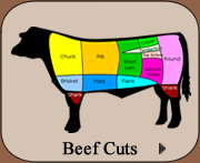 Missouri Grass Fed Beef Cuts